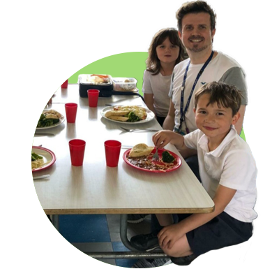 School Meals And Healthy Living
